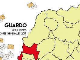 Resultados Elecciones Generales 2019 Guardo Palencia